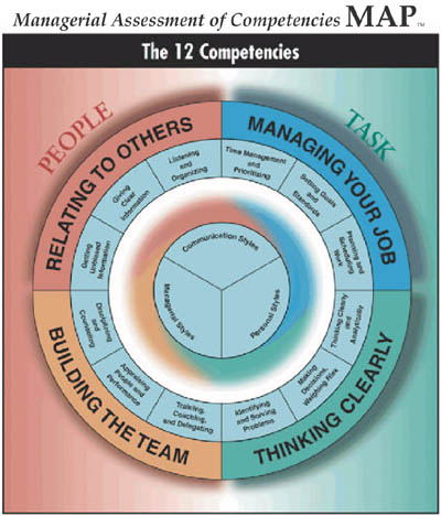 competency goal 4 Competency statement 3 to support social and emotional development and to provide positive guidance functional area 1: self.